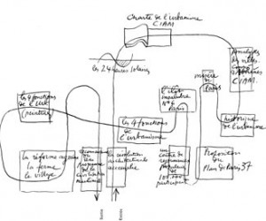 Programa-203-lecorbusierdiagramadecirculacic3b3ndelpabellc3b3ndetem