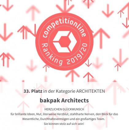 Bakpak está en el puesto 33 del ranking de las oficinas más exitosas en Alemania según la prestigiosa revista CompetitionOnline.com